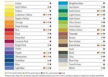 colored pencils reviews